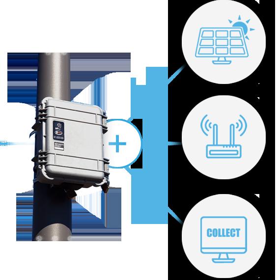 communication avec le compteur de trafic routier TMSSA
